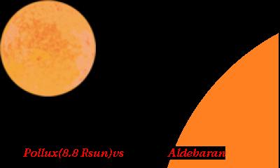 what is the luminosity of aldebaran