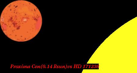 HD 171238