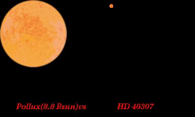 HD 40307