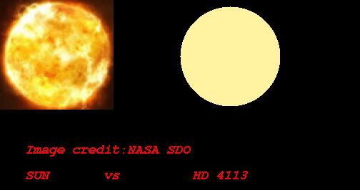 HD 4113 b