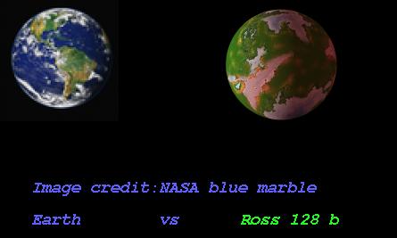 Ross 128 B >> Ross 128 B