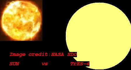 TrES-4