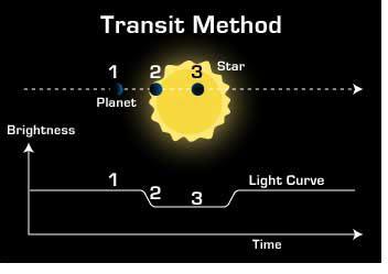transit-352